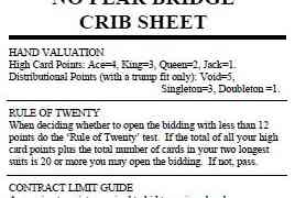 Bridge Bidding Cheat Sheet