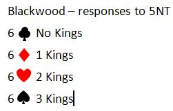 Blackwood Bidding Convention - Asking for kings