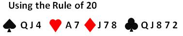 The rule of 20